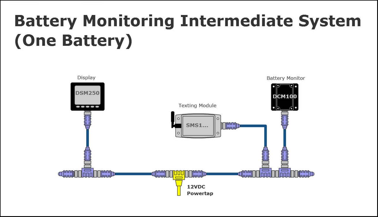 Battery Monitoring Equipment : Maretron battery monitoring