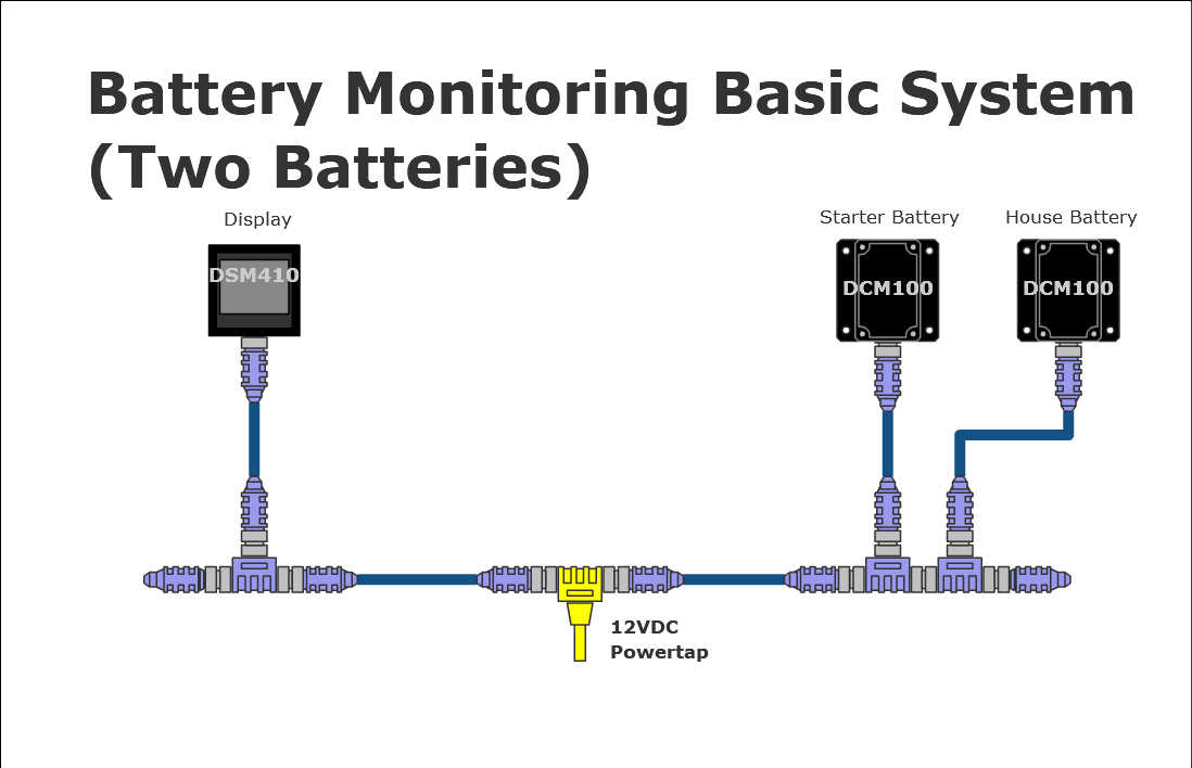 House Battery Monitoring : Maretron basic battery monitoring