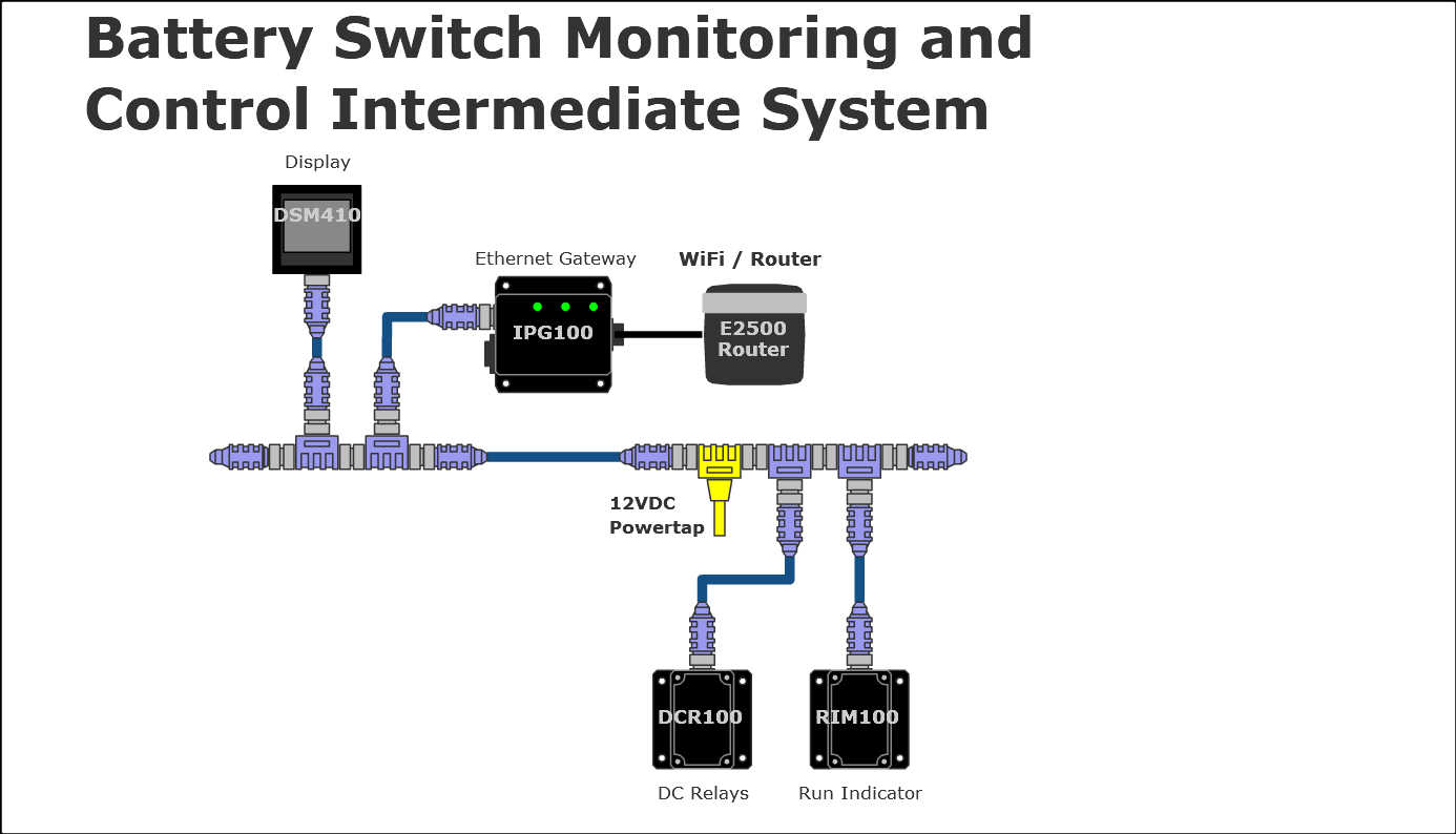 Gateway Monitor Wiring Diagram Just Another Blog Mercmonitor Images Gallery
