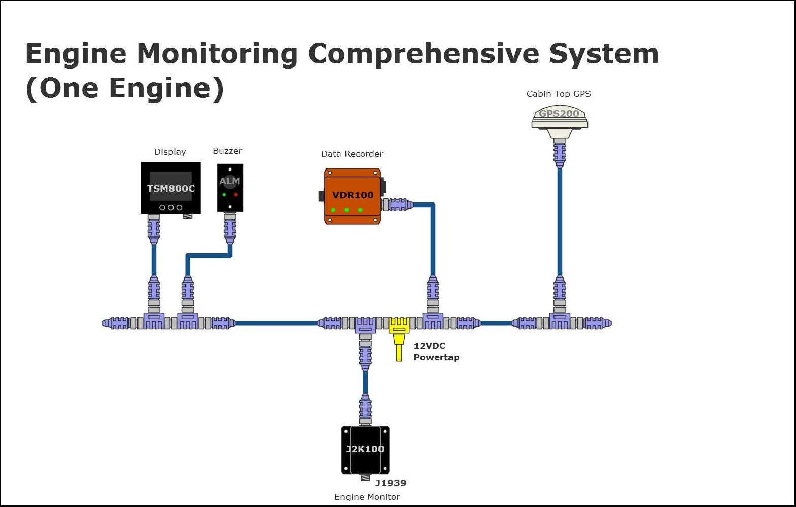 Maretron Comprehensive Engine Monitoring