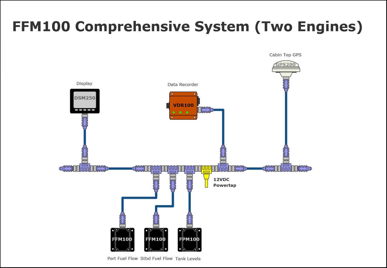 Garmin 5212 Chartplotter Marine Wiring Diagram Diagrams Gps 2006c Radio Nmea 2000 Color Code Chart