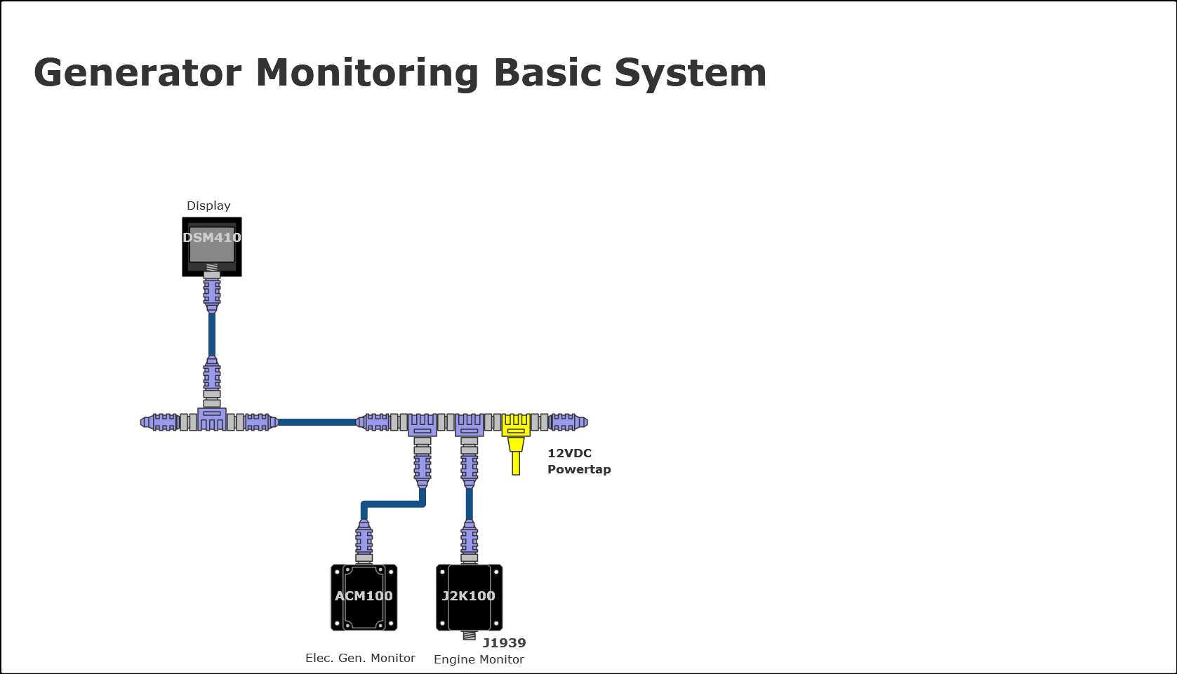 Maretron   Basic    Generator    Monitoring example
