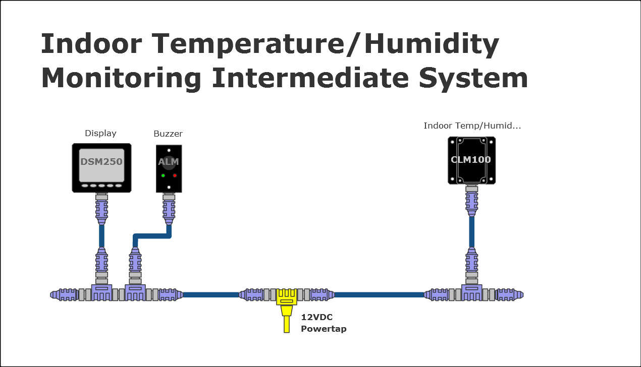 Maretron Examples Indoor Temperature And Humidity