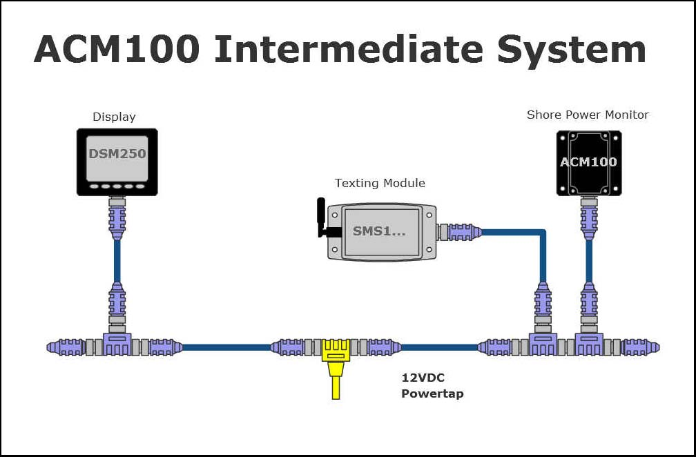 nmea 2000 connection diagram radar diagram