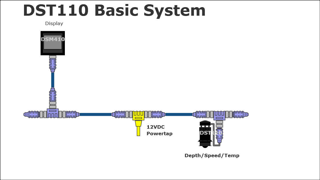 Basic System Network Diagram DST110