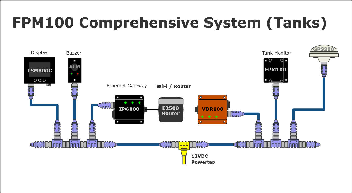 maretron fluid pressure monitor fpm100 network diagram