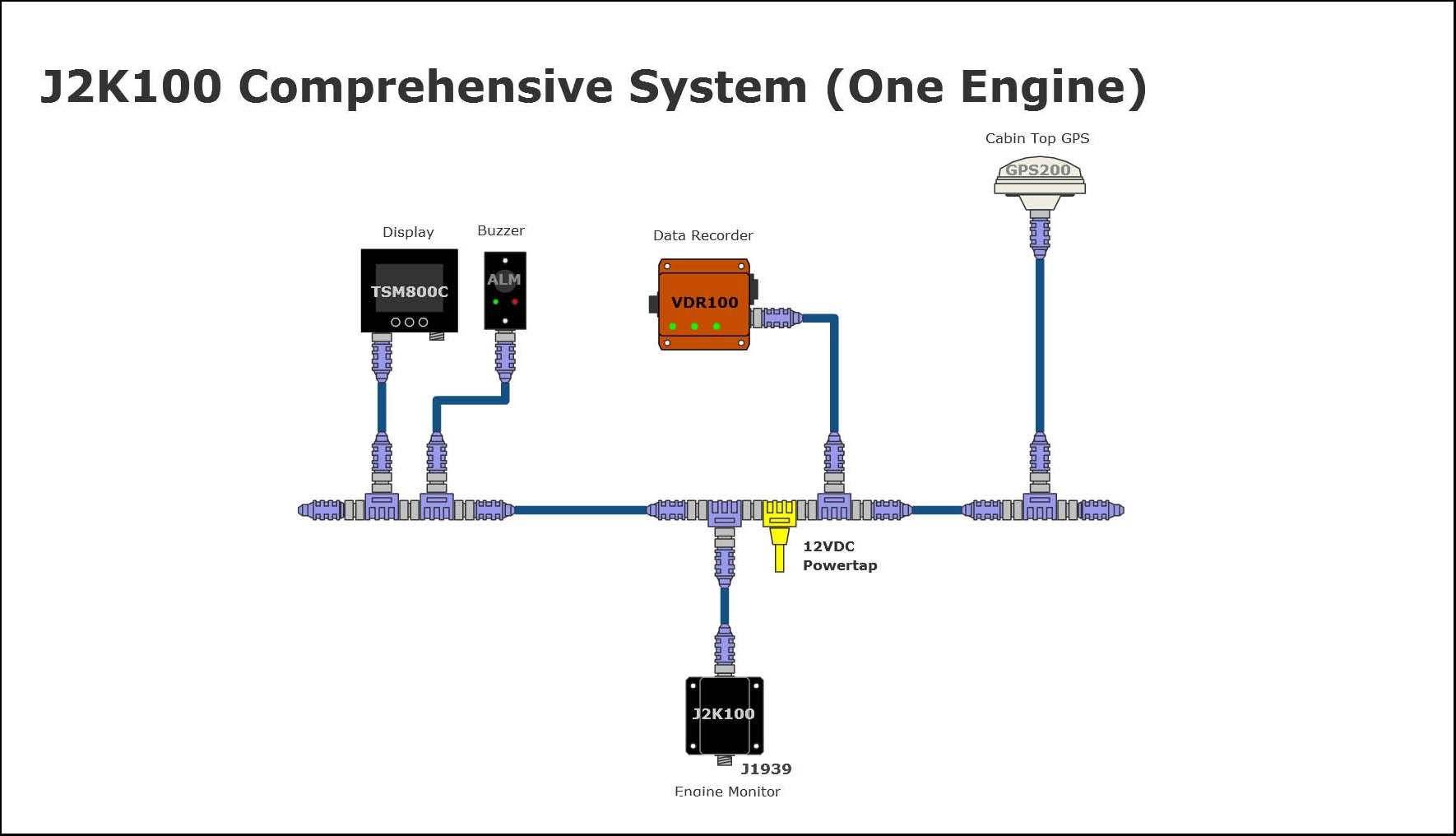 maretron j1939 to nmea 2000 engine monitoring gateway j2k100 network diagram