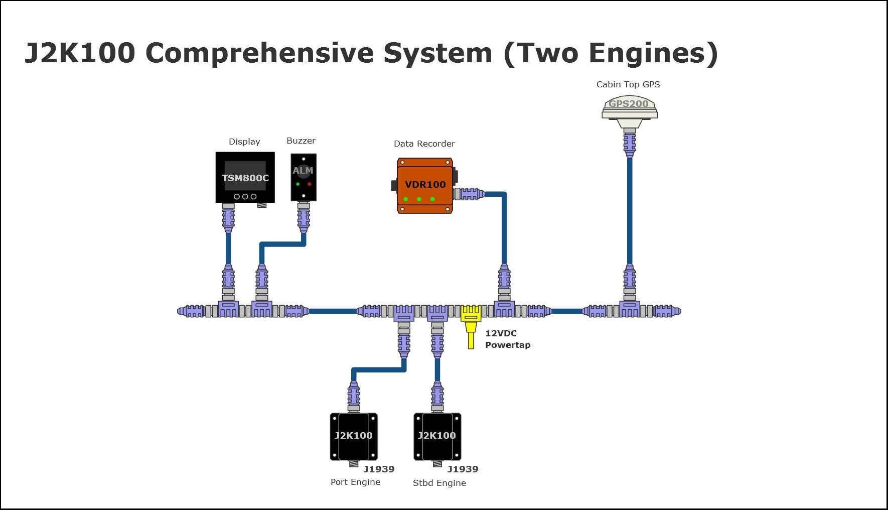 Maretron J1939 To Nmea 2000 Engine Monitoring Gateway J2k100 Yanmar 2gm Wiring Diagram Comprehensive System Two Engines