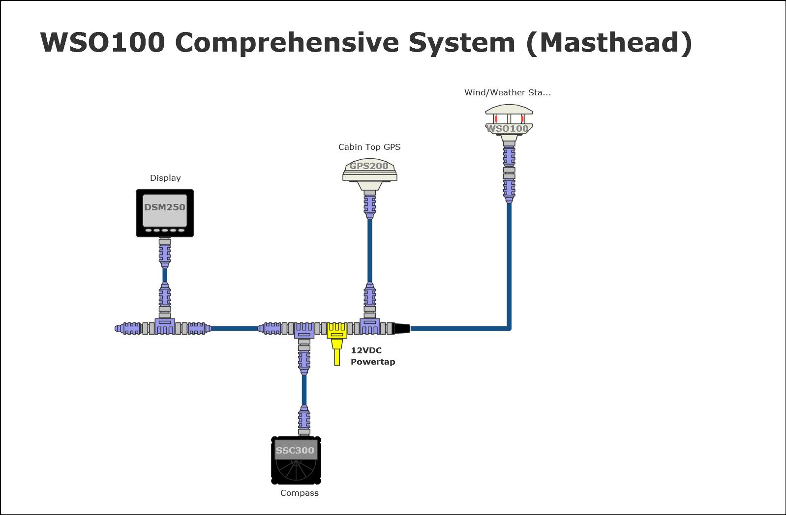 Maretron Examples Wso100 Sc300 Engine Diagram Comprehensive System
