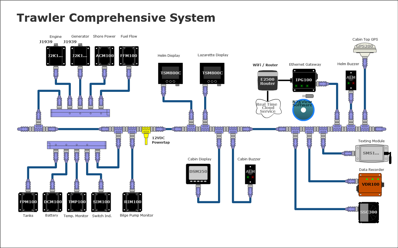 maretron comprehensive trawler system network diagram