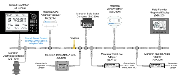 cxnetwork web jpg the cable is 0 5 meters in length and has a female simnet connector on one end and a standard male nmea 2000acircreg micro series connector on the other end