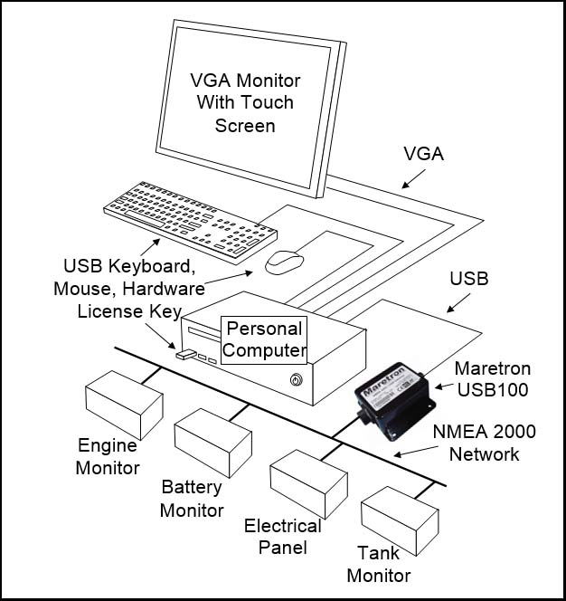 maretron usb100 application diagram