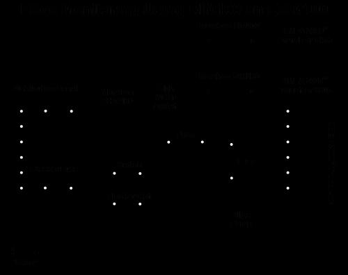 how do i monitor the bilge with maretron equipment rh maretron com Commando Alarms Wiring Diagrams rule bilge alarm wiring diagram