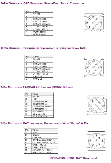 wiring diagram diagnostic ports on how do i determine whether the  j2k100 is compatible with my     cat ecm 3126e