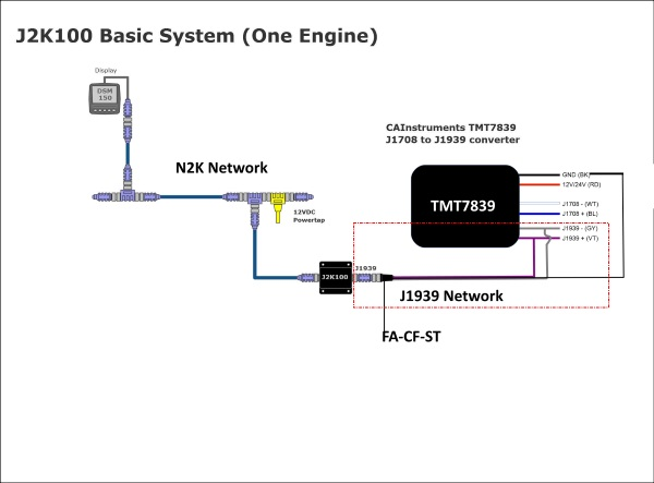 Can the J2K100 connect to third party protocol converters ... J Connector Wiring Diagram on