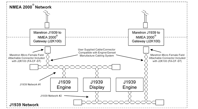 j2k100 user's manual j1939 data link wiring diagram j1939 wiring diagram