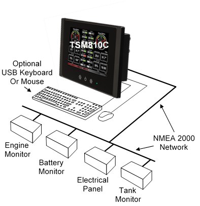 TSM810C User's Manual